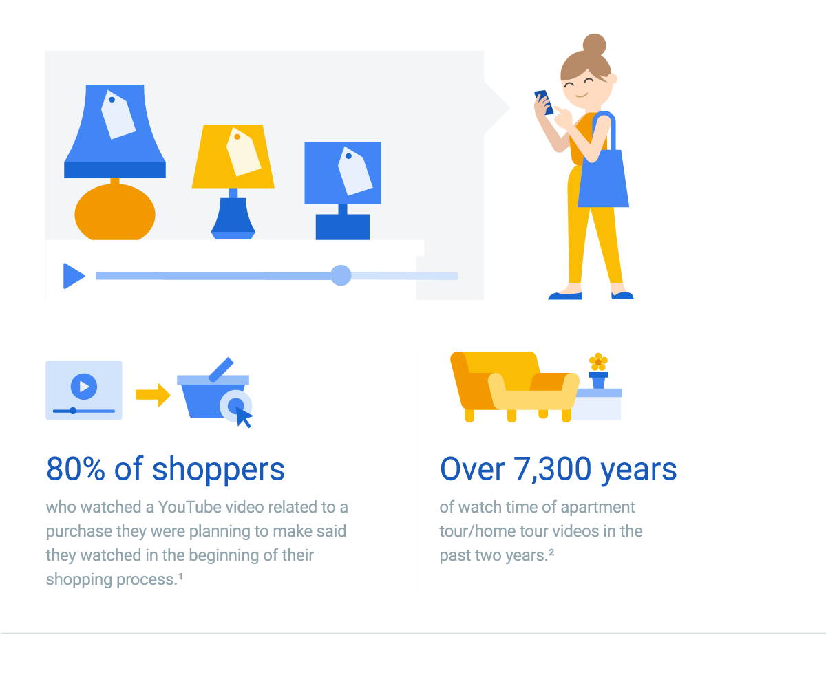 digital window shopping infographic